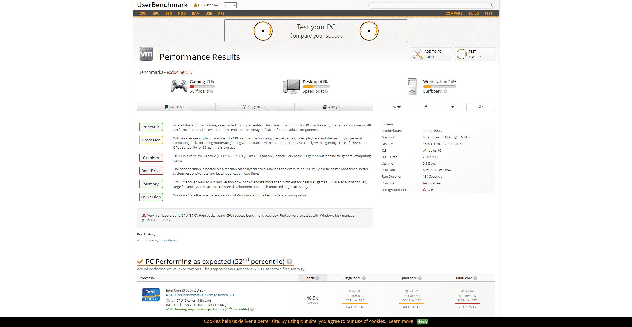 Výsledek testu z UserBenchmark