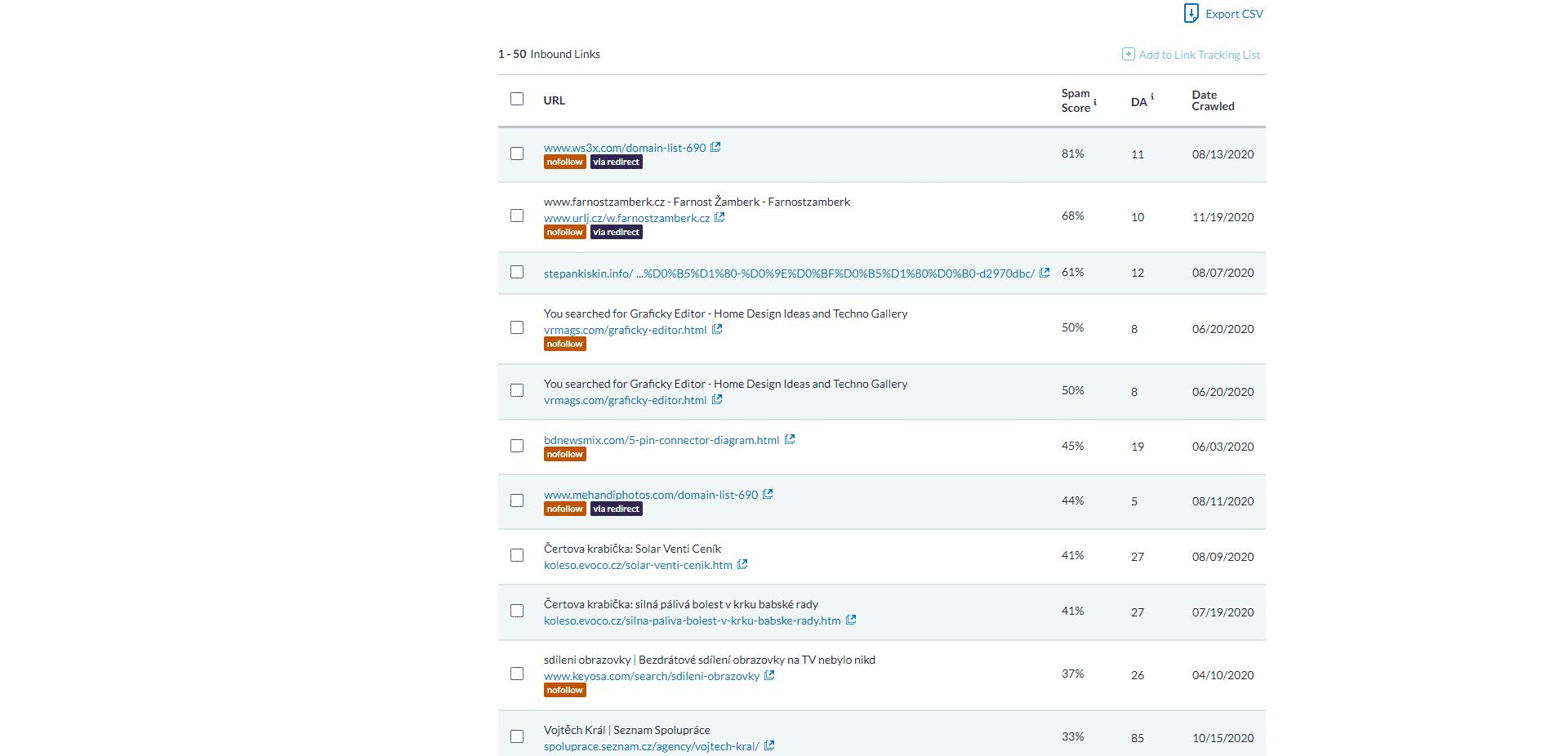 Spam Score nástroje Moz Pro